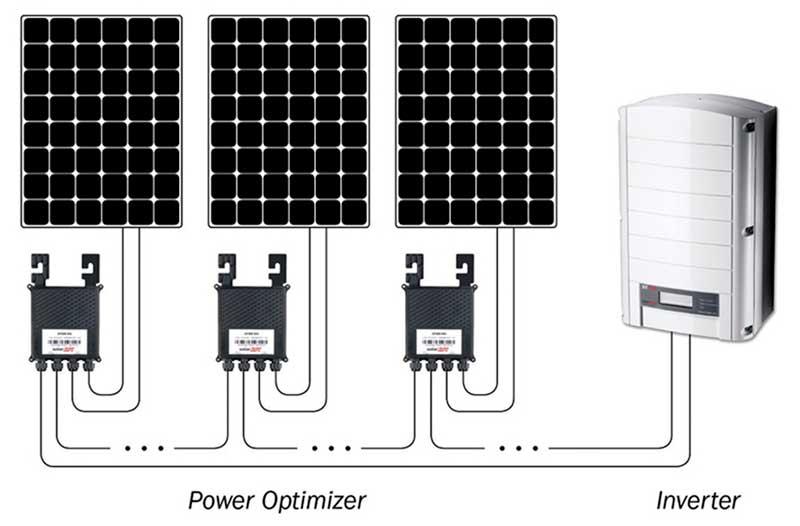 Solar Batteries Adelaide