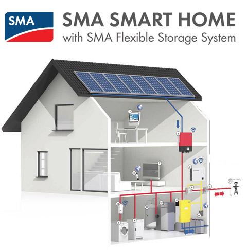 SMA Smart Home Energy Storage system